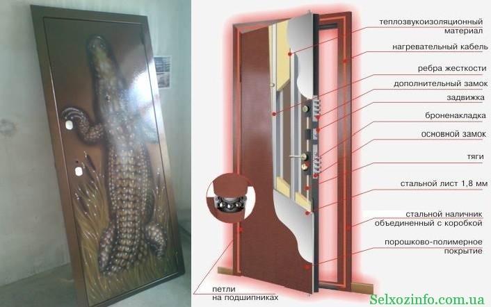 Установка бронированных дверей самостоятельно
